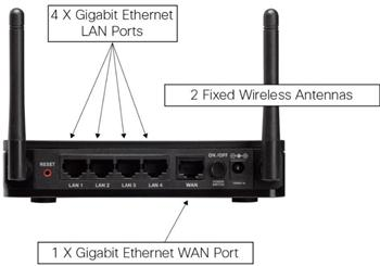 Cisco RV180W Межсетевой экран (Cisco RV180W-E-K9-G5) Multifunction VPN firewall